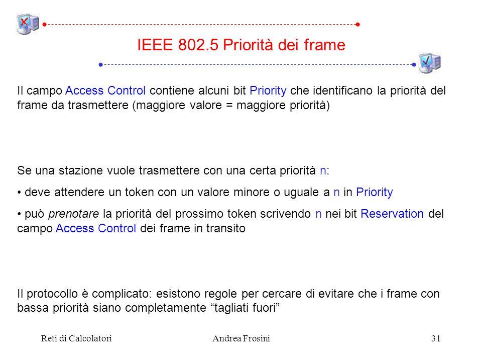IEEE 802.5 Priorità dei frame
