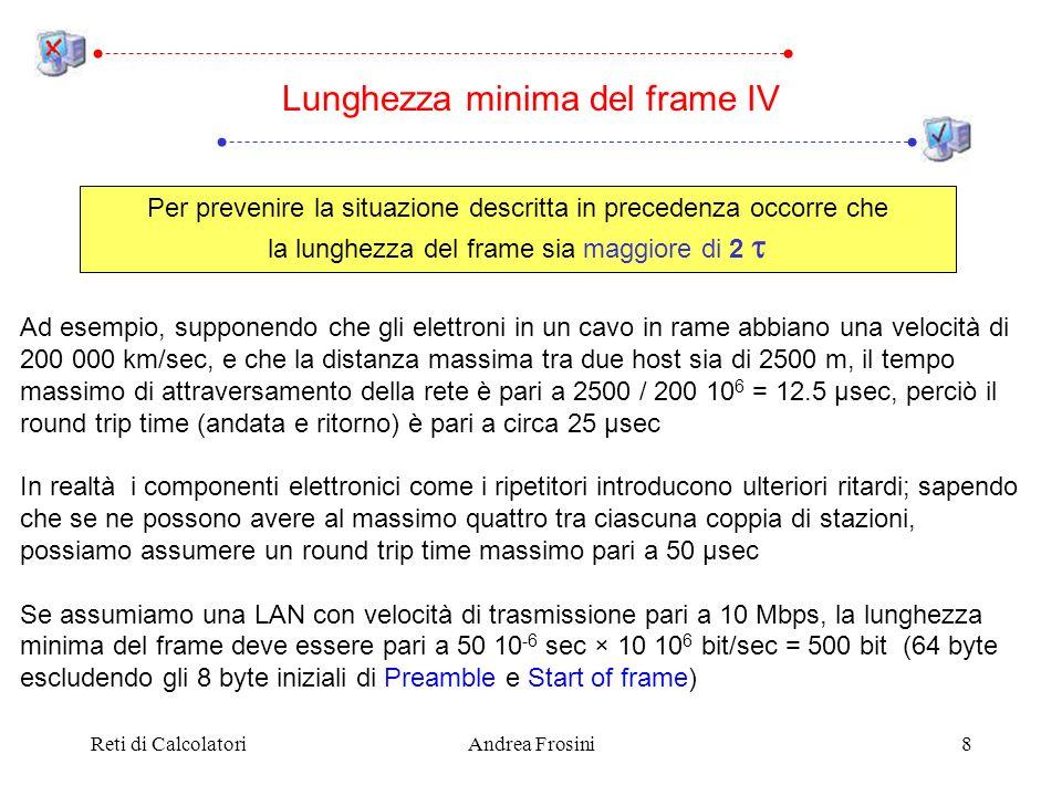 Lunghezza minima del frame IV