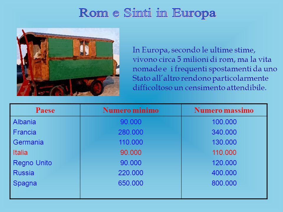 Rom e Sinti in Europa