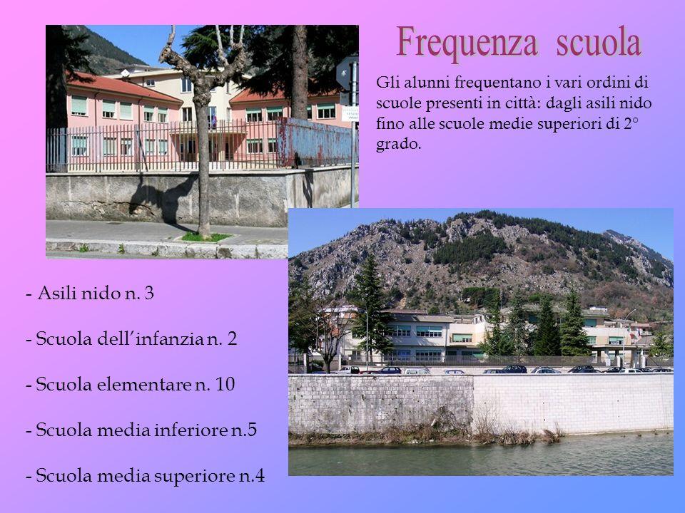 Frequenza scuola Gli alunni frequentano i vari ordini di scuole presenti in città: dagli asili nido fino alle scuole medie superiori di 2° grado.