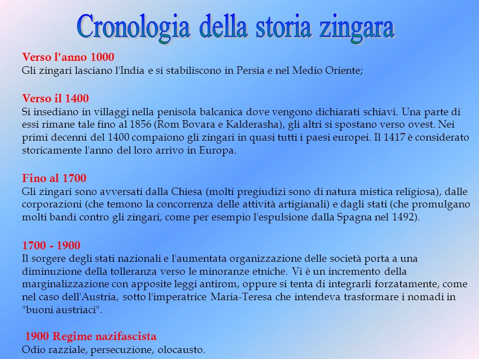 Cronologia della storia zingara