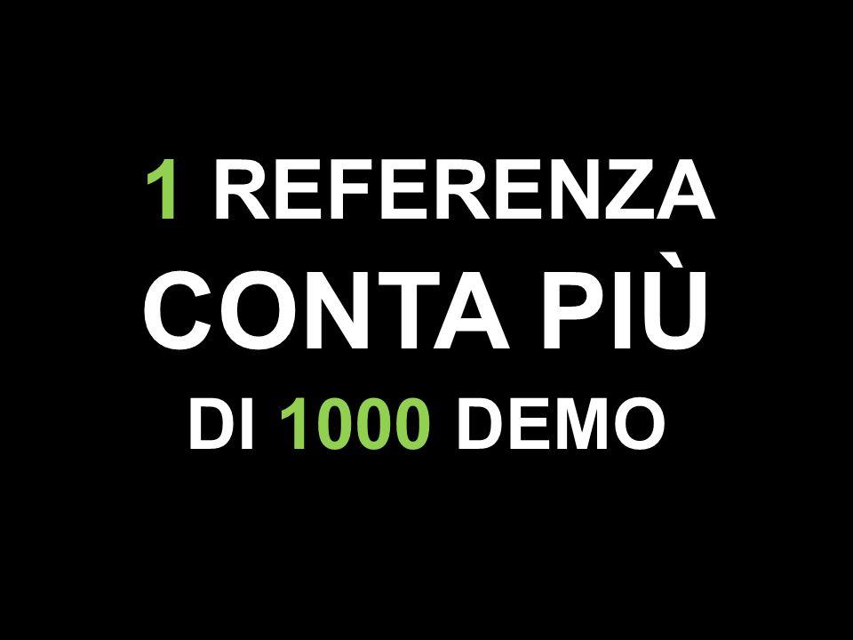 CONTA PIÙ 1 REFERENZA DI 1000 DEMO