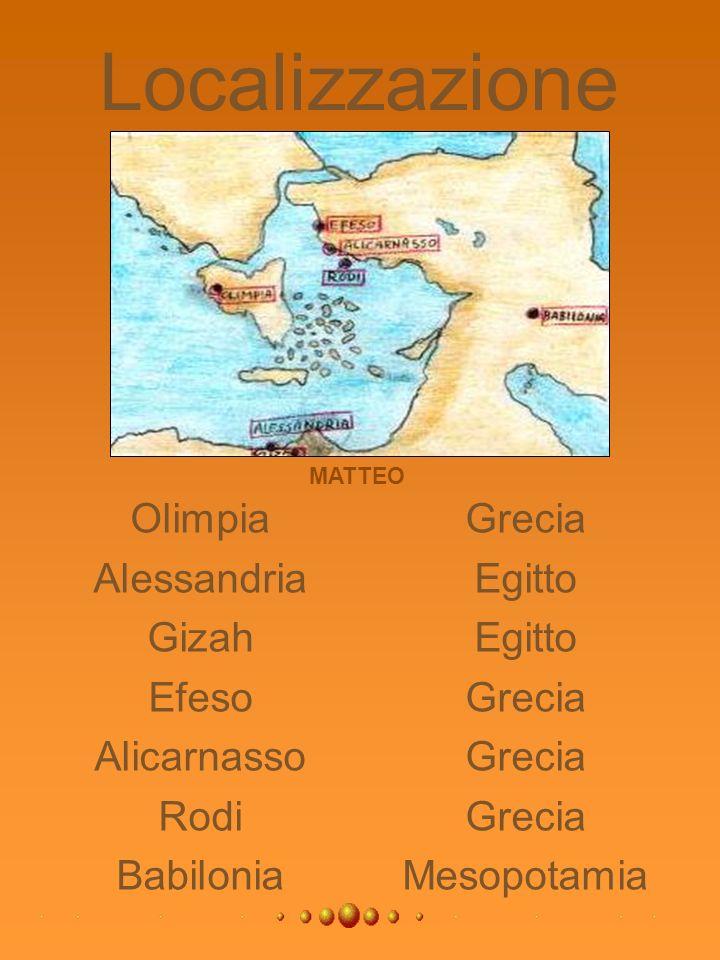 Localizzazione MATTEO.