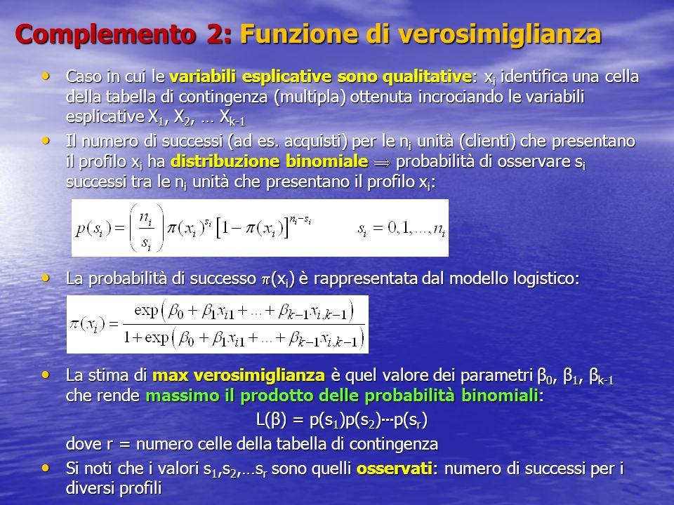 Complemento 2: Funzione di verosimiglianza