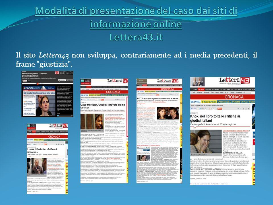 Modalità di presentazione del caso dai siti di informazione online Lettera43.it