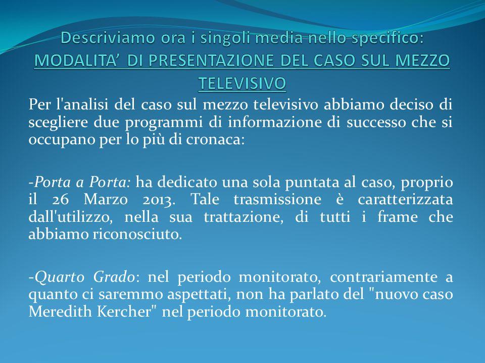 Descriviamo ora i singoli media nello specifico: MODALITA' DI PRESENTAZIONE DEL CASO SUL MEZZO TELEVISIVO