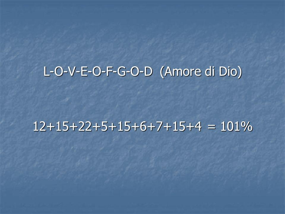 L-O-V-E-O-F-G-O-D (Amore di Dio)