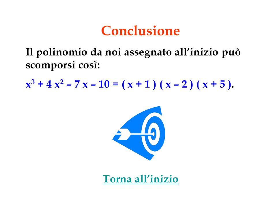 Conclusione Il polinomio da noi assegnato all'inizio può scomporsi così: x3 + 4 x2 – 7 x – 10 = ( x + 1 ) ( x – 2 ) ( x + 5 ).