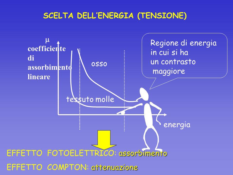 SCELTA DELL'ENERGIA (TENSIONE)