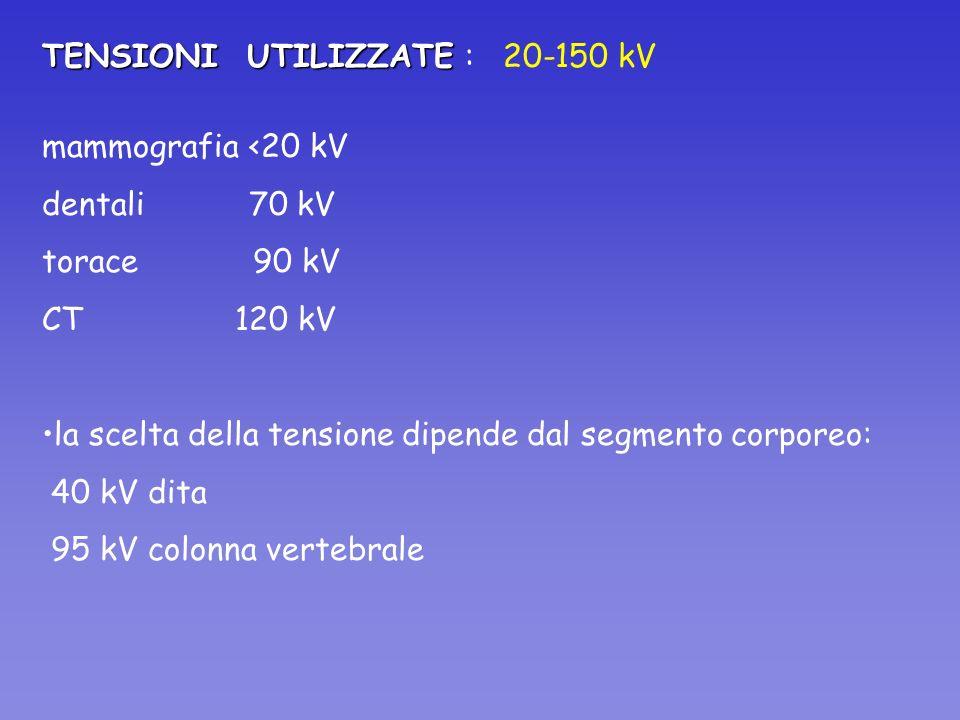 TENSIONI UTILIZZATE : 20-150 kV