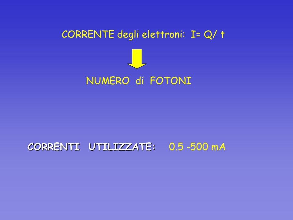 CORRENTE degli elettroni: I= Q/ t