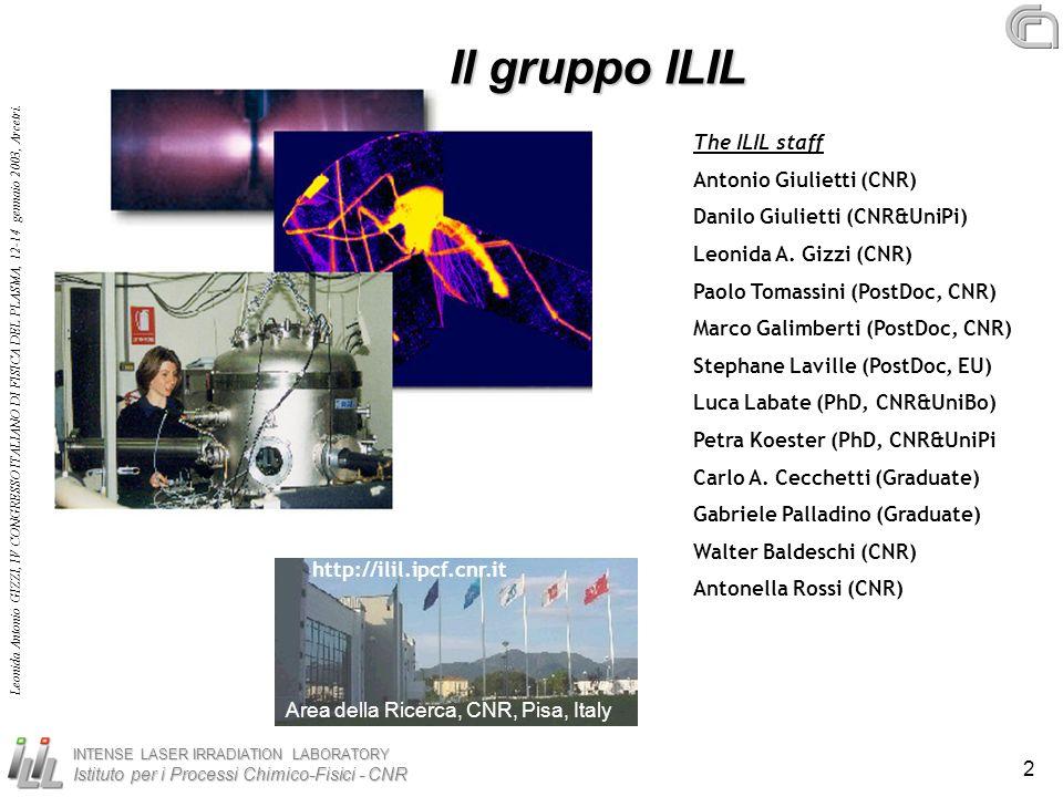 Il gruppo ILIL The ILIL staff Antonio Giulietti (CNR)