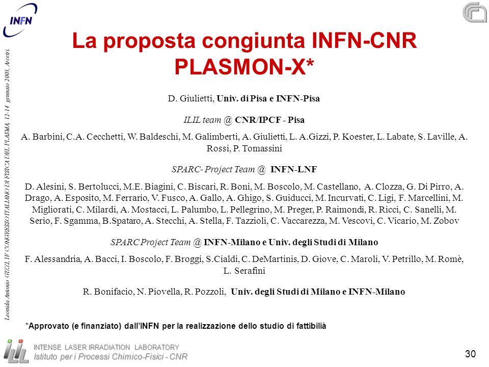 La proposta congiunta INFN-CNR PLASMON-X*