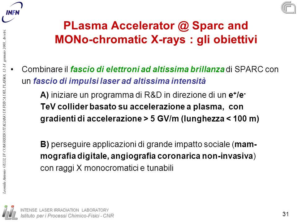 PLasma Accelerator @ Sparc and MONo-chromatic X-rays : gli obiettivi