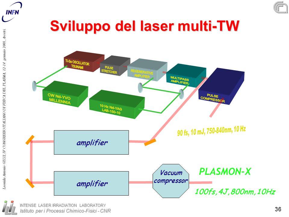 Sviluppo del laser multi-TW