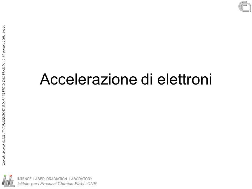 Accelerazione di elettroni