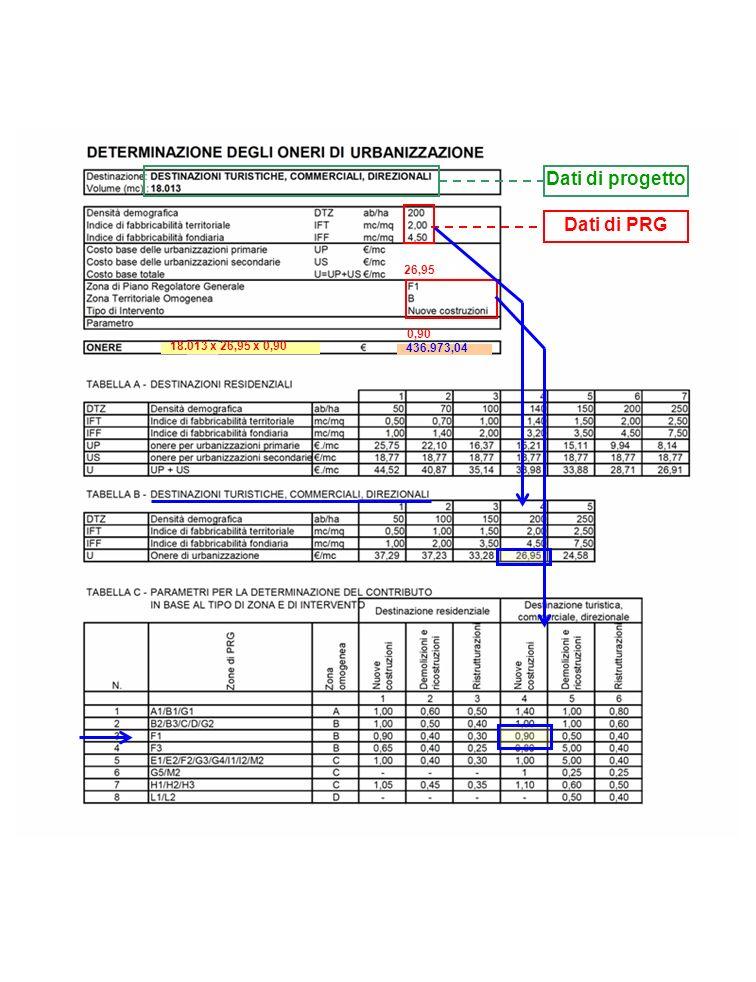 Dati di progetto Dati di PRG 26,95 0,90 18.013 x 26,95 x 0,90