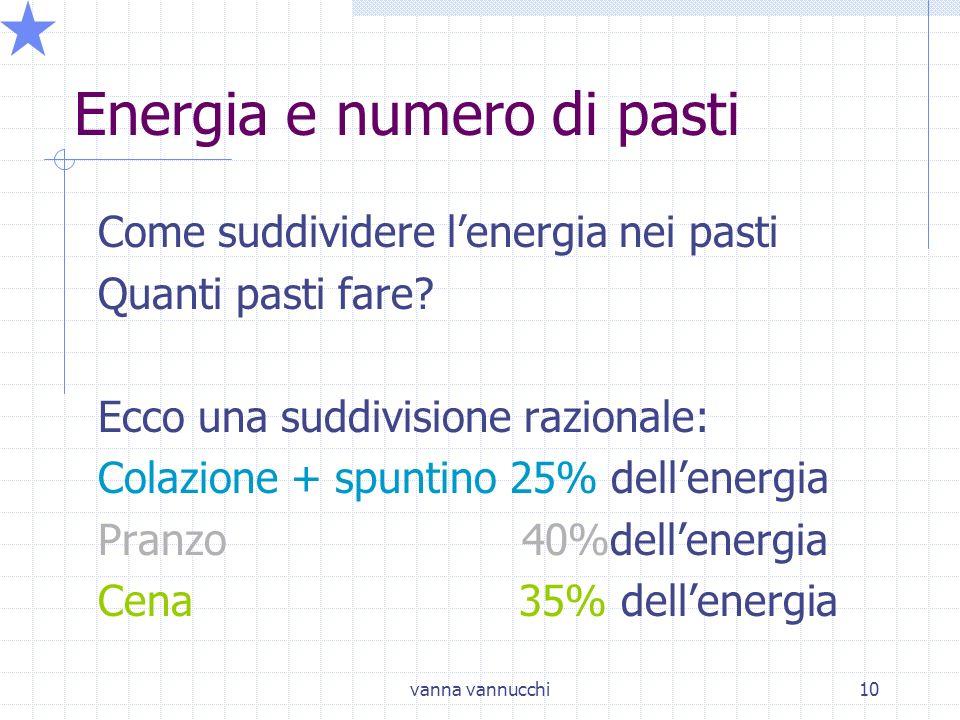 Energia e numero di pasti