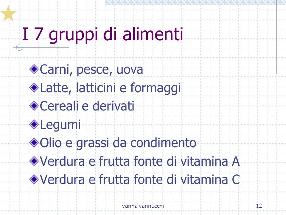 I 7 gruppi di alimenti Carni, pesce, uova Latte, latticini e formaggi