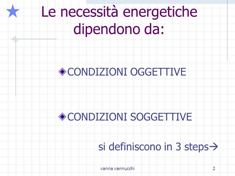 Le necessità energetiche dipendono da:
