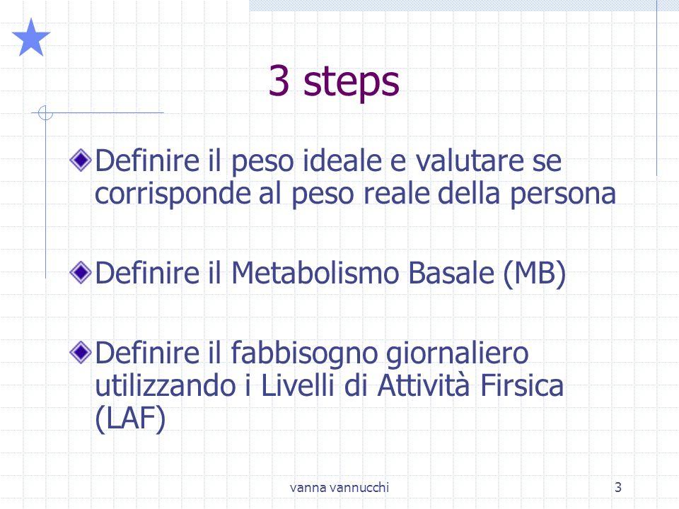 3 steps Definire il peso ideale e valutare se corrisponde al peso reale della persona. Definire il Metabolismo Basale (MB)