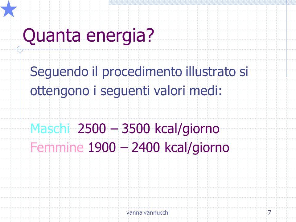 Quanta energia Seguendo il procedimento illustrato si