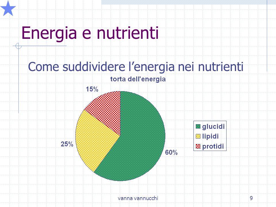Energia e nutrienti Come suddividere l'energia nei nutrienti