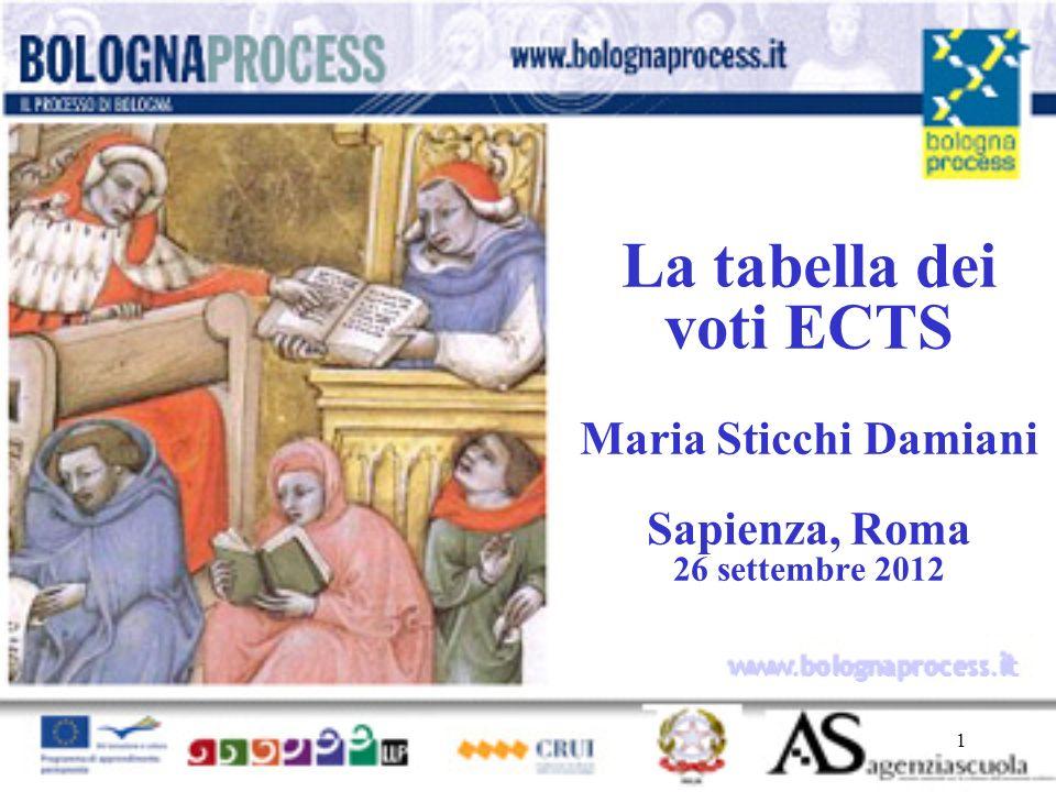 La tabella dei voti ECTS Maria Sticchi Damiani Sapienza, Roma 26 settembre 2012