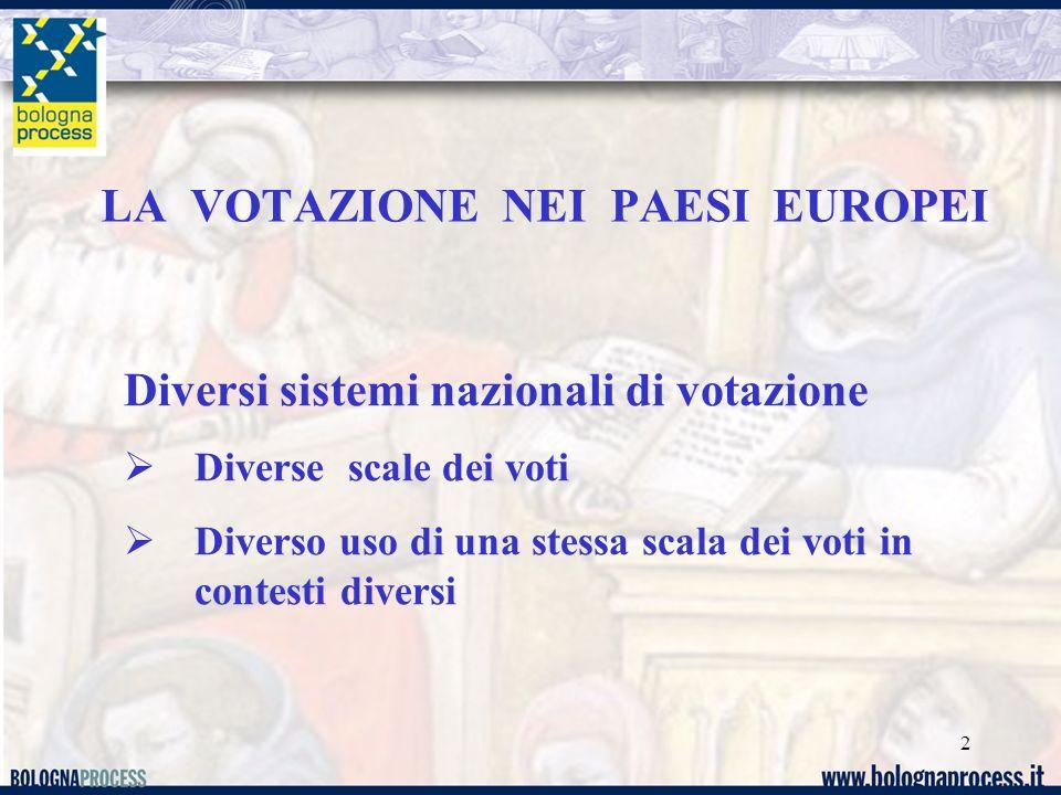 LA VOTAZIONE NEI PAESI EUROPEI