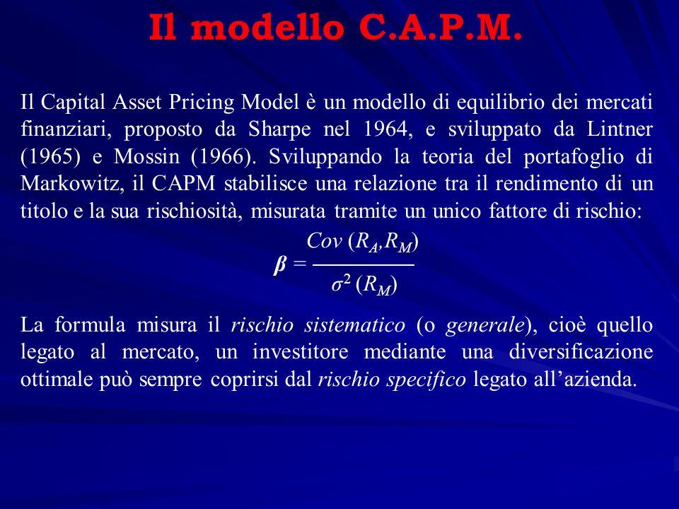Il modello C.A.P.M.