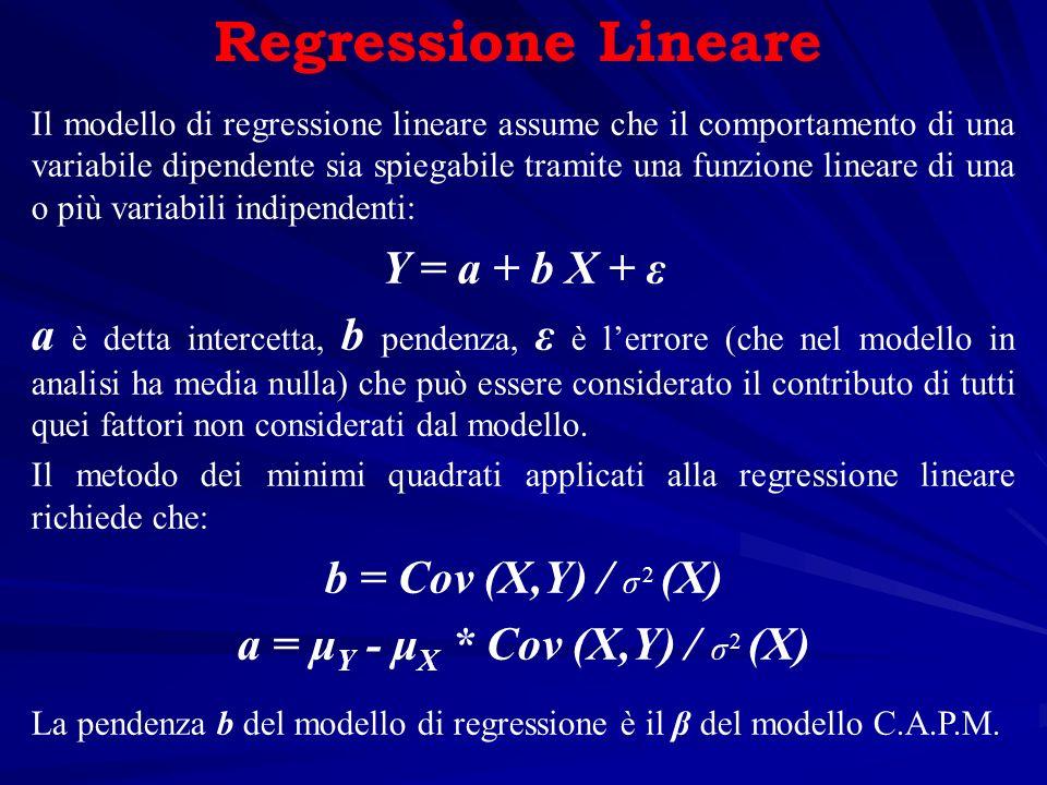 a = μY - μX * Cov (X,Y) / σ 2 (X)
