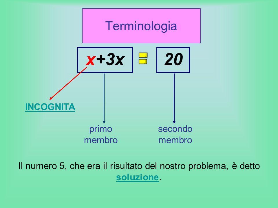x+3x 20 Terminologia INCOGNITA primo membro secondo membro