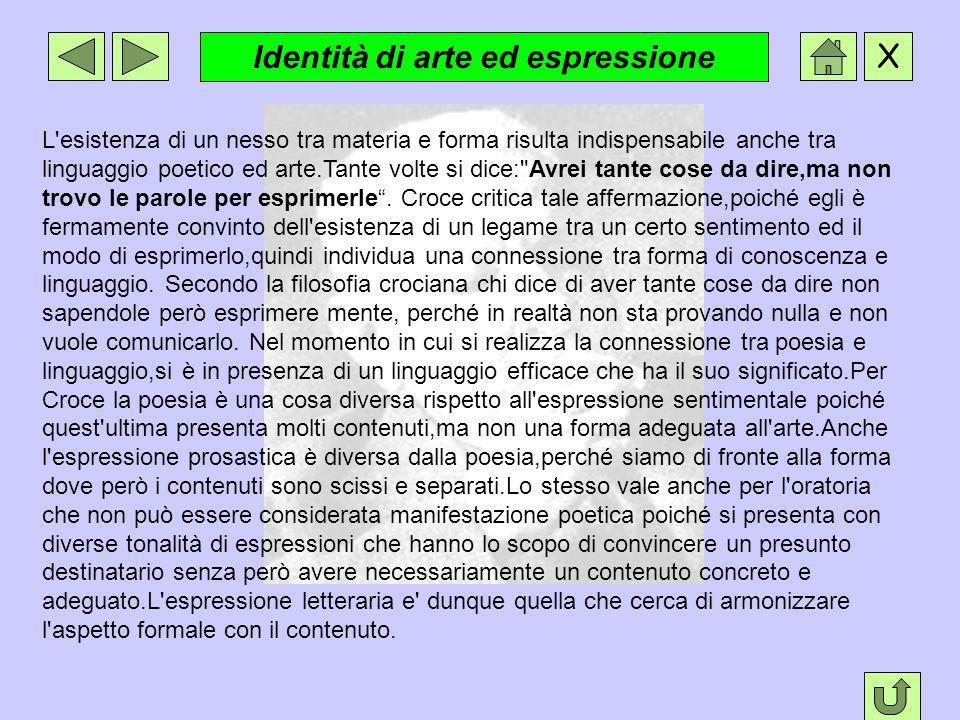Identità di arte ed espressione
