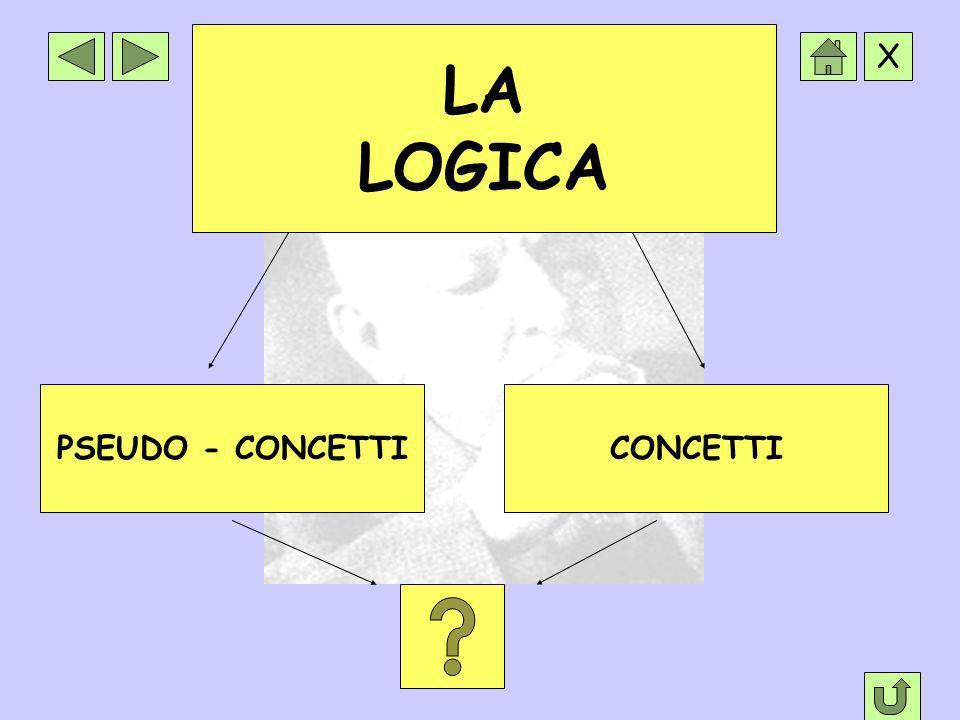 LA LOGICA PSEUDO - CONCETTI CONCETTI