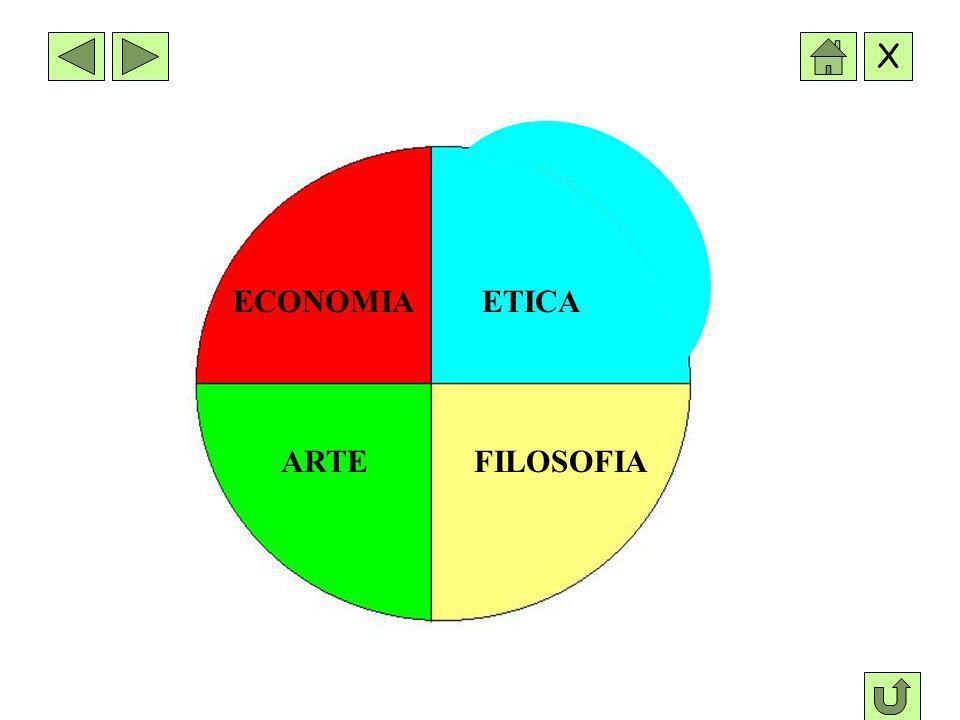 ECONOMIA ETICA ARTE FILOSOFIA