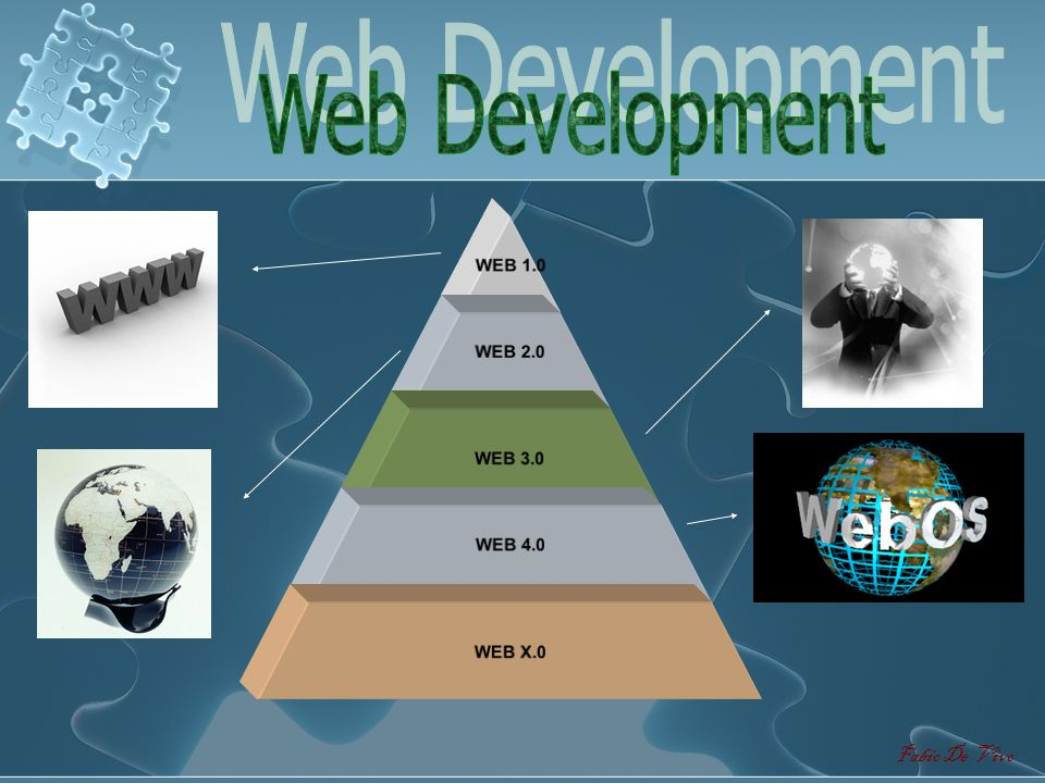 Web Development Fabio De Vivo
