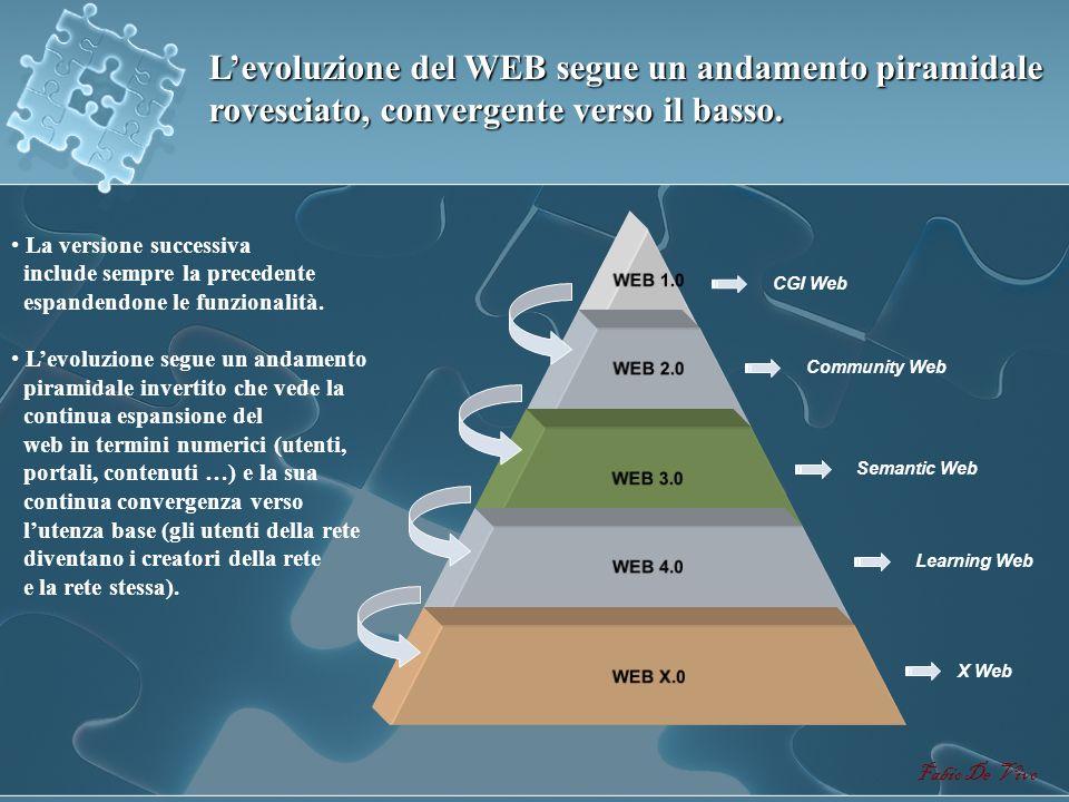 L'evoluzione del WEB segue un andamento piramidale
