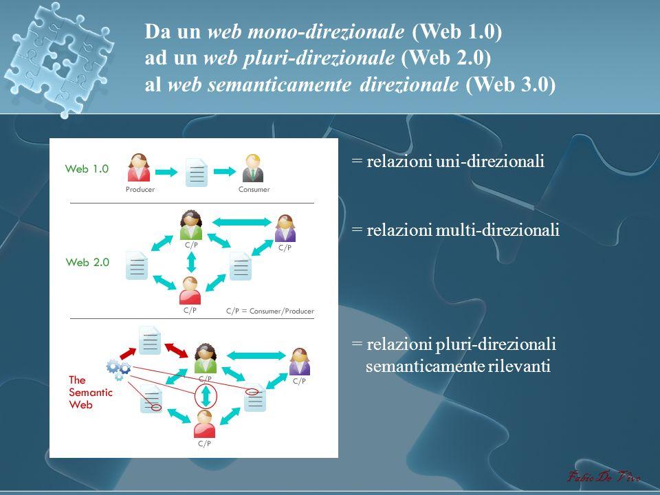 Da un web mono-direzionale (Web 1