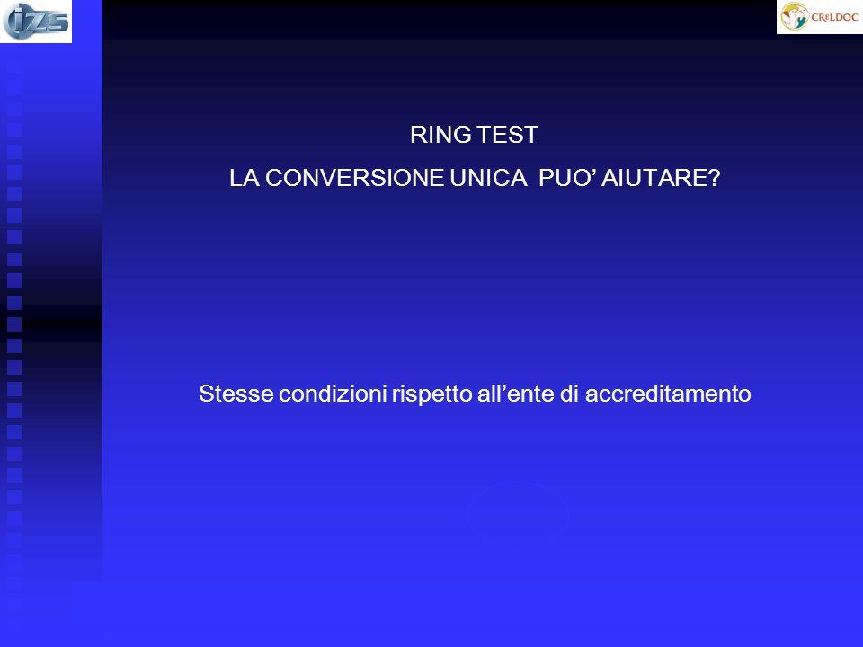 LA CONVERSIONE UNICA PUO' AIUTARE