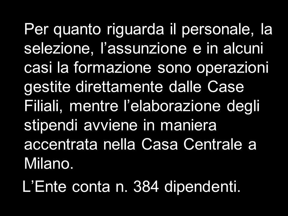 Per quanto riguarda il personale, la selezione, l'assunzione e in alcuni casi la formazione sono operazioni gestite direttamente dalle Case Filiali, mentre l'elaborazione degli stipendi avviene in maniera accentrata nella Casa Centrale a Milano.