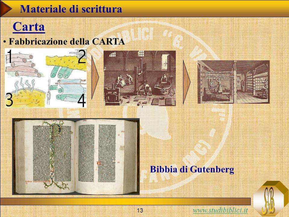 Carta Materiale di scrittura Fabbricazione della CARTA