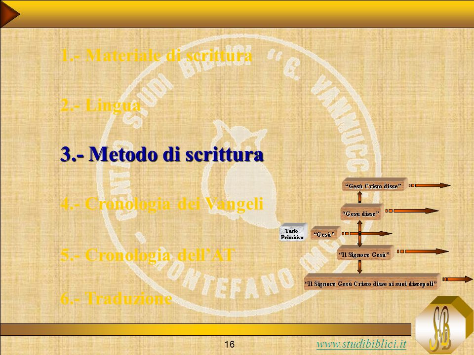 3.- Metodo di scrittura 1.- Materiale di scrittura 2.- Lingua
