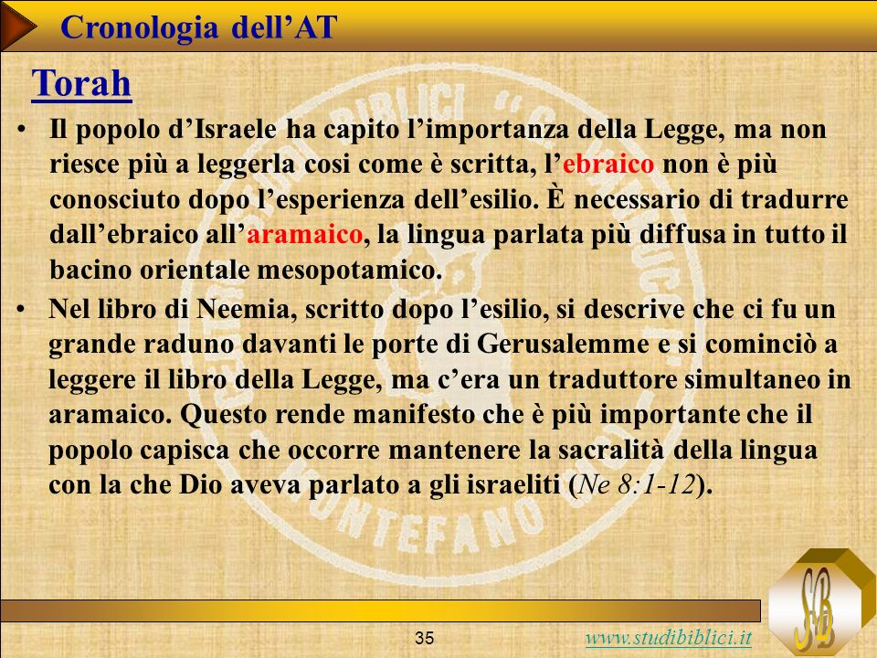 Torah Cronologia dell'AT