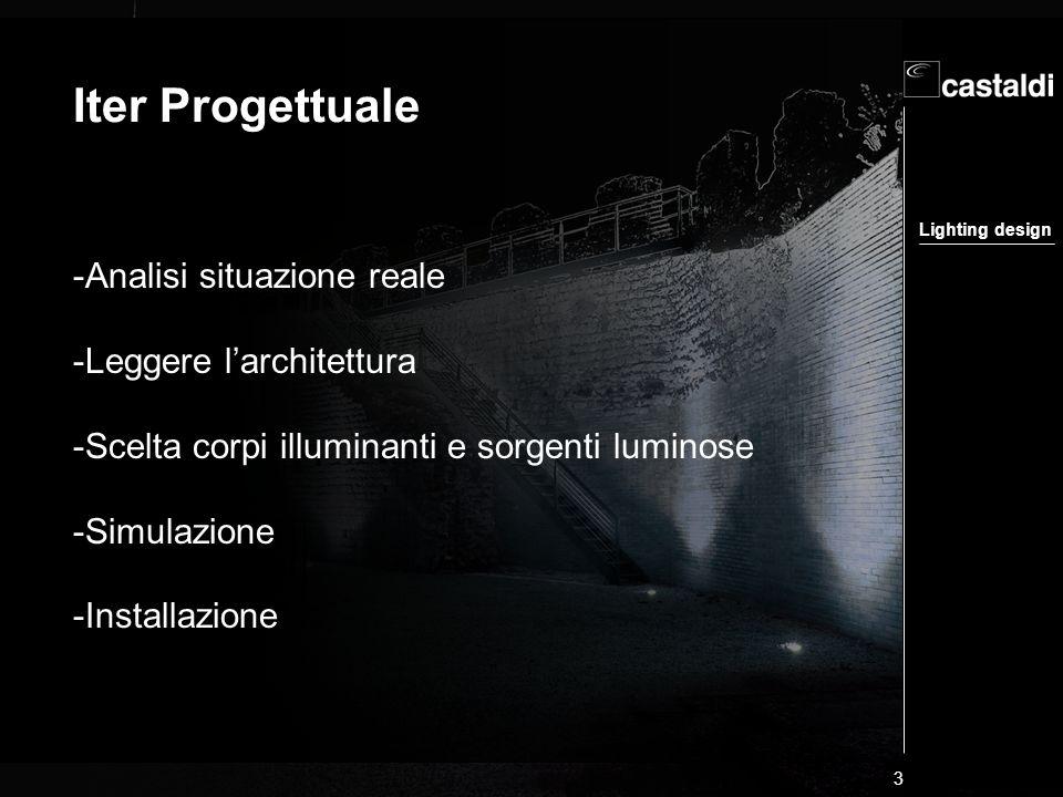 Iter Progettuale -Analisi situazione reale -Leggere l'architettura