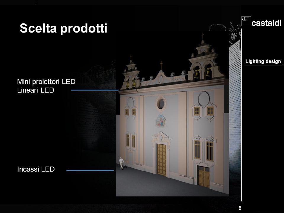 Scelta prodotti Mini proiettori LED Lineari LED Incassi LED