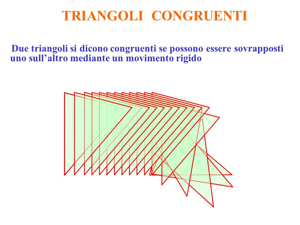 TRIANGOLI CONGRUENTI Due triangoli si dicono congruenti se possono essere sovrapposti uno sull'altro mediante un movimento rigido.