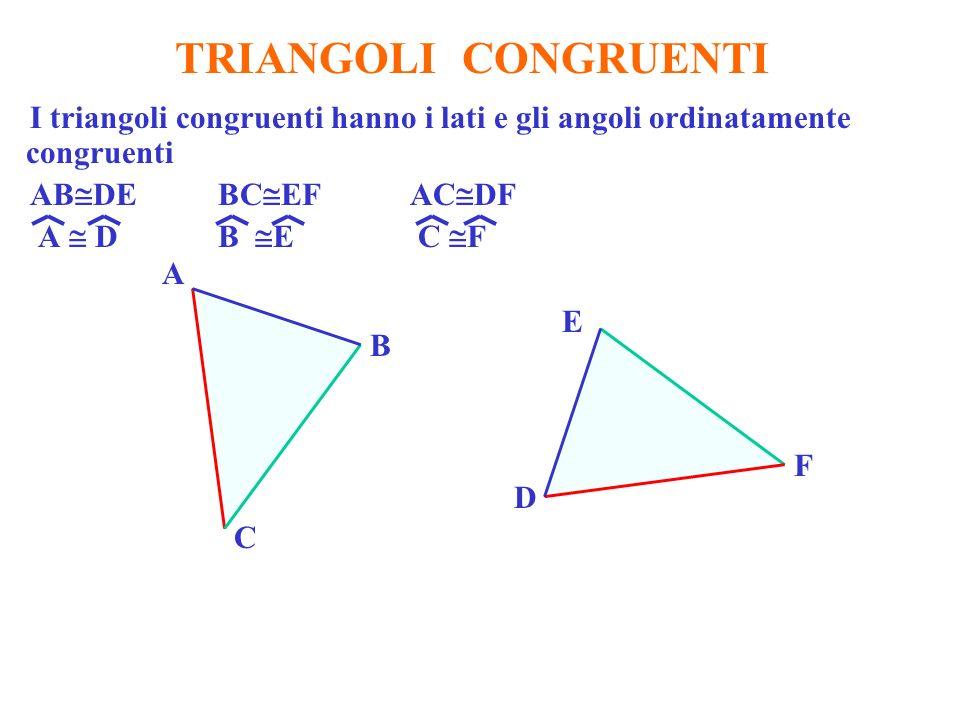 TRIANGOLI CONGRUENTI I triangoli congruenti hanno i lati e gli angoli ordinatamente congruenti ABDE BCEF ACDF A  D B E C F