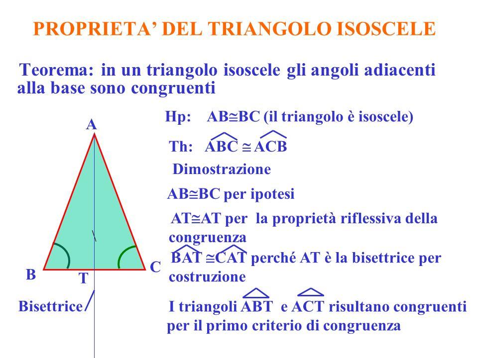 PROPRIETA' DEL TRIANGOLO ISOSCELE