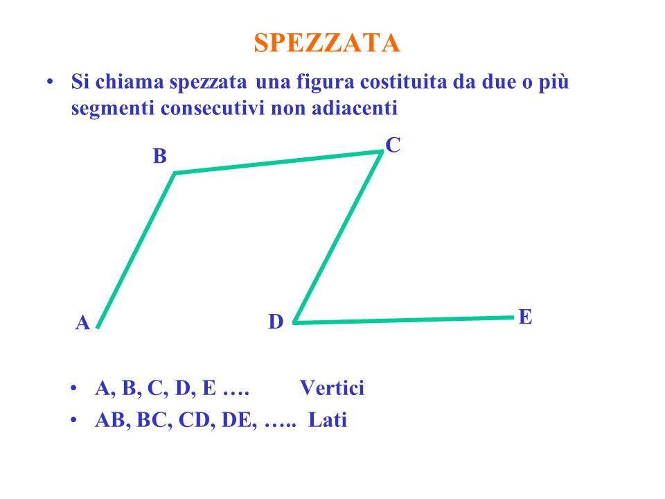SPEZZATA Si chiama spezzata una figura costituita da due o più segmenti consecutivi non adiacenti. C.