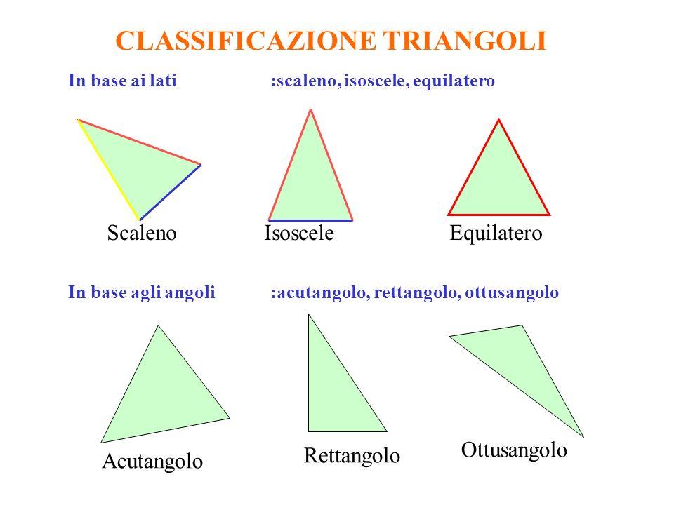 CLASSIFICAZIONE TRIANGOLI